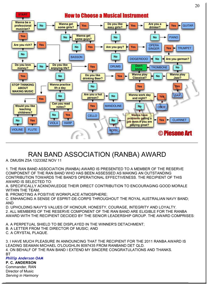 RANBA_Newsletter_2012_Pg20
